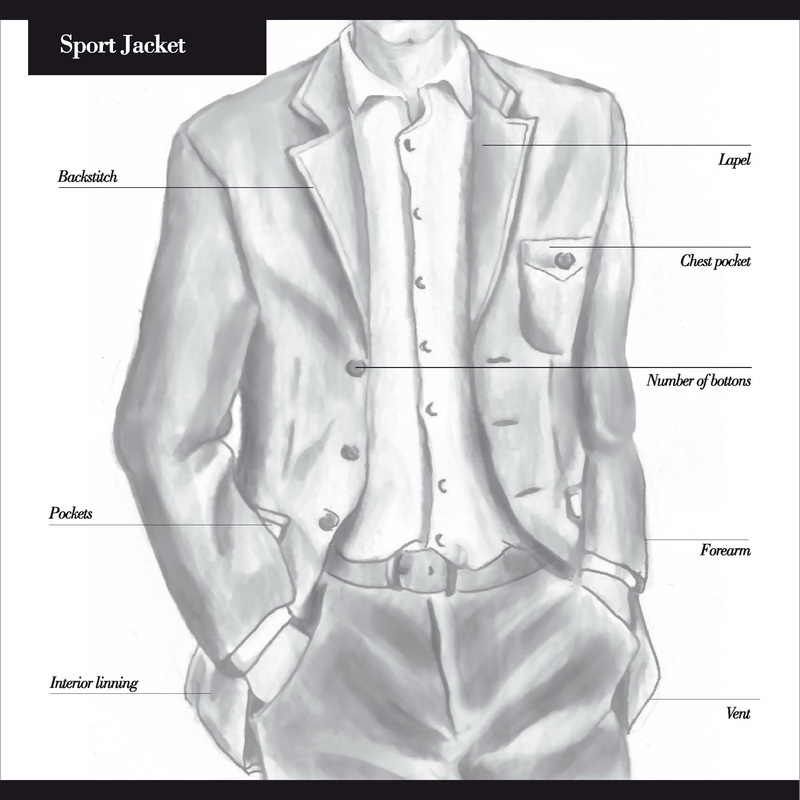 Sport jacket - customization options - Franchise and distribution